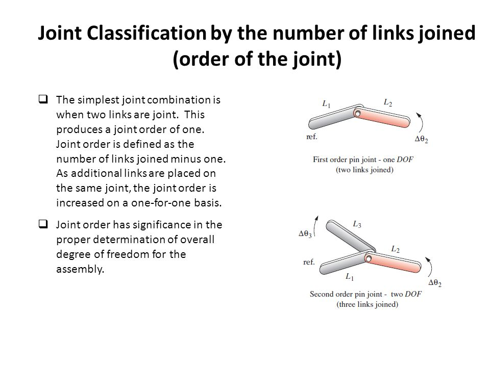 Joint Classification by the number of links joined (order of the joint)