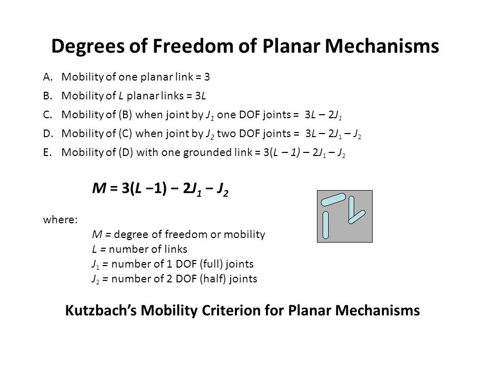 Degrees of Freedom of Planar Mechanisms
