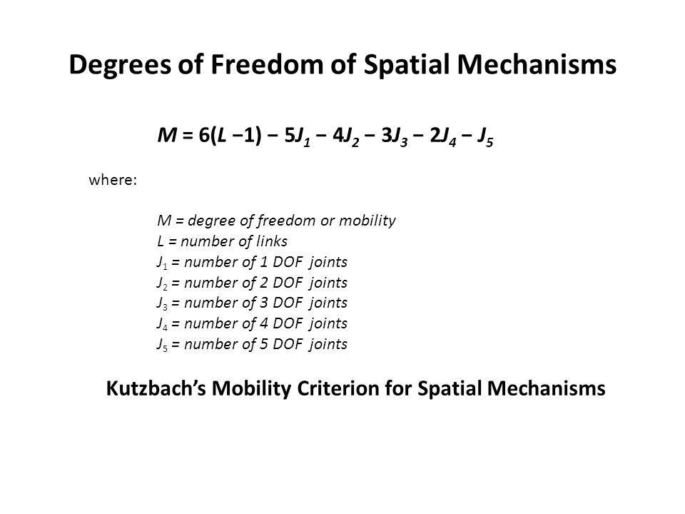 Degrees of Freedom of Spatial Mechanisms