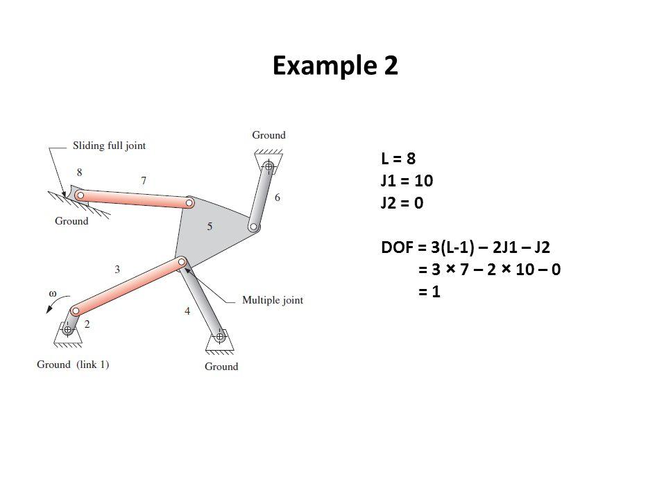 Example 2 L = 8 J1 = 10 J2 = 0 DOF = 3(L-1) – 2J1 – J2