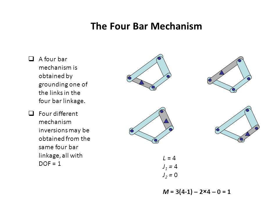 The Four Bar Mechanism A four bar mechanism is obtained by grounding one of the links in the four bar linkage.