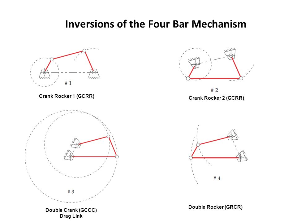 Inversions of the Four Bar Mechanism