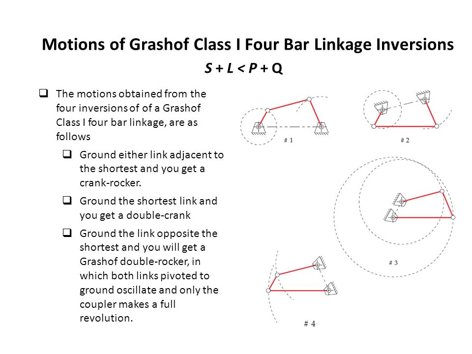 Motions of Grashof Class I Four Bar Linkage Inversions