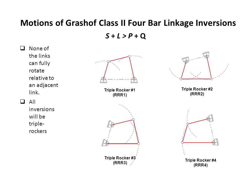 Motions of Grashof Class II Four Bar Linkage Inversions