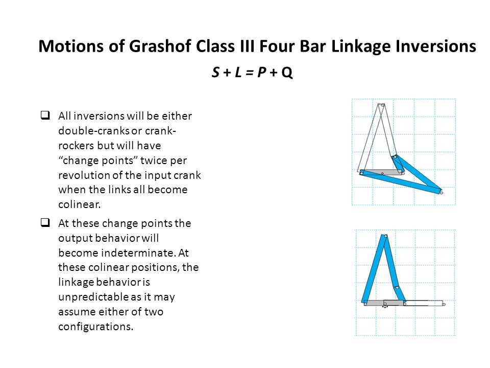 Motions of Grashof Class III Four Bar Linkage Inversions