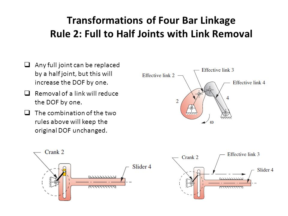 Transformations of Four Bar Linkage Rule 2: Full to Half Joints with Link Removal