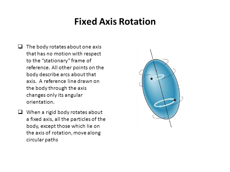 Fixed Axis Rotation