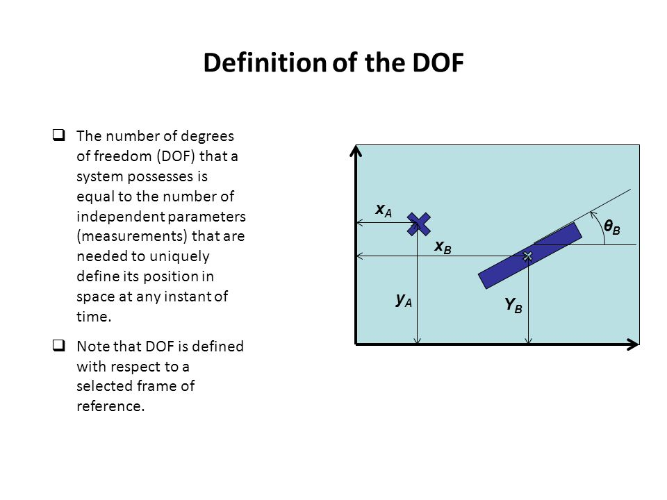 Definition of the DOF