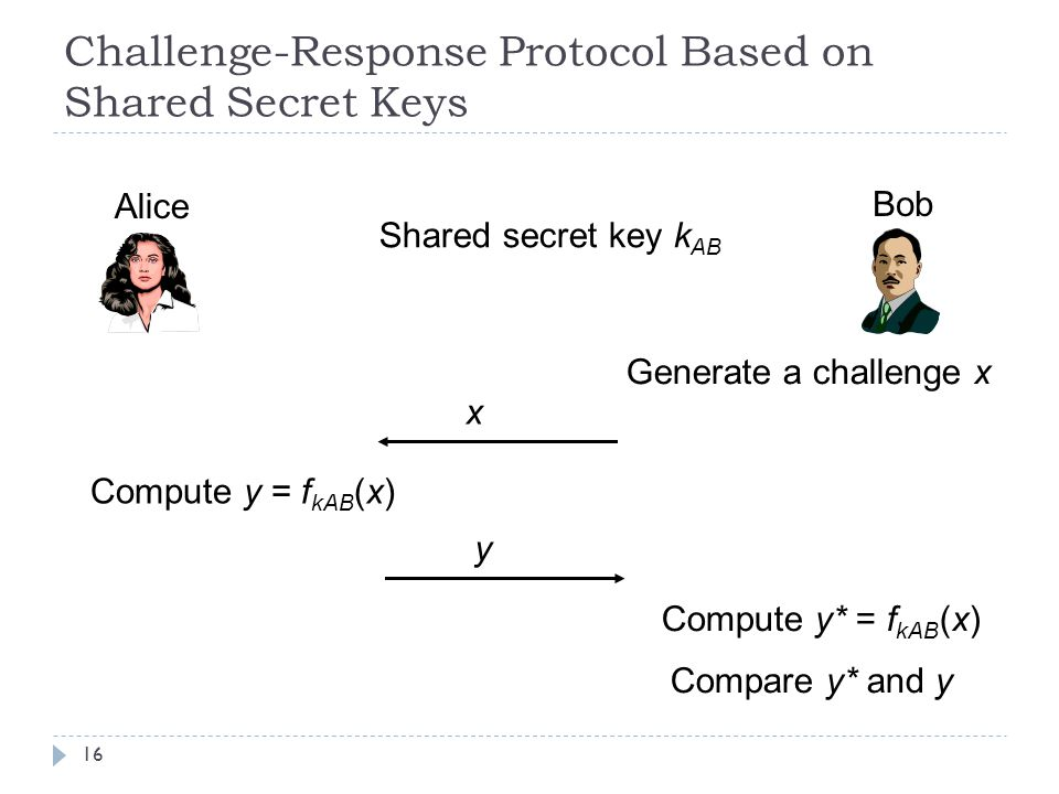 Challenge-Response Protocol Based on Shared Secret Keys