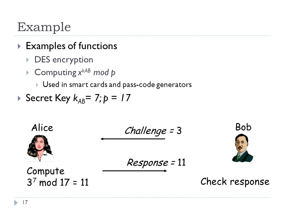 Example Examples of functions Secret Key kAB= 7; p = 17 Alice Bob