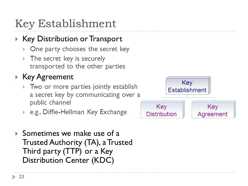 Key Establishment Key Distribution or Transport Key Agreement