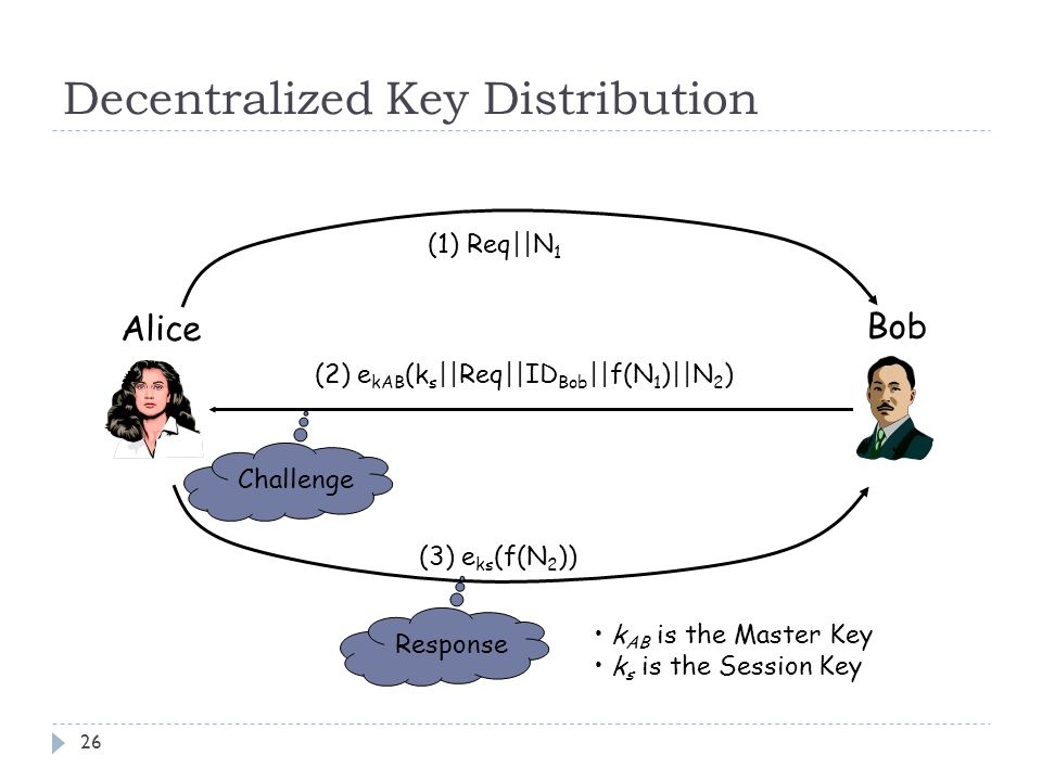 Decentralized Key Distribution