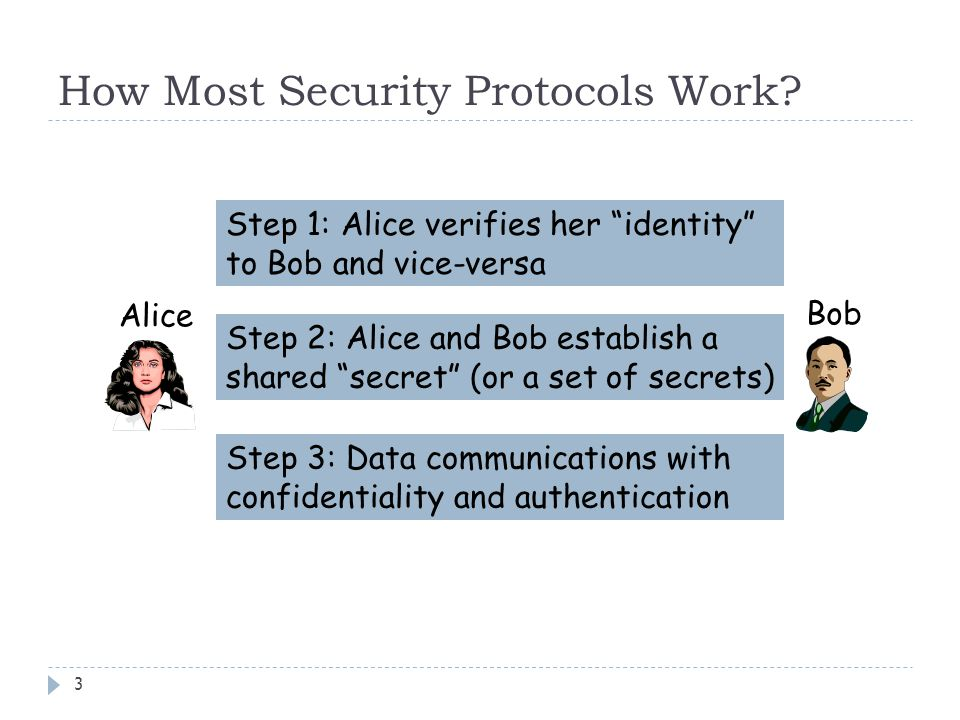 How Most Security Protocols Work
