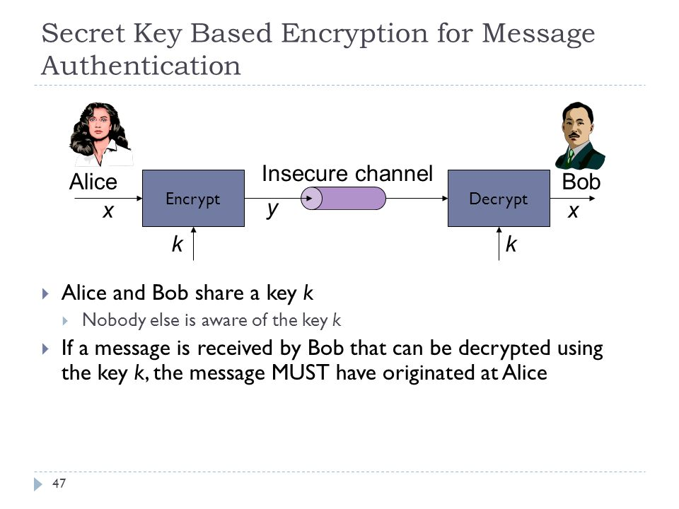 Secret Key Based Encryption for Message Authentication