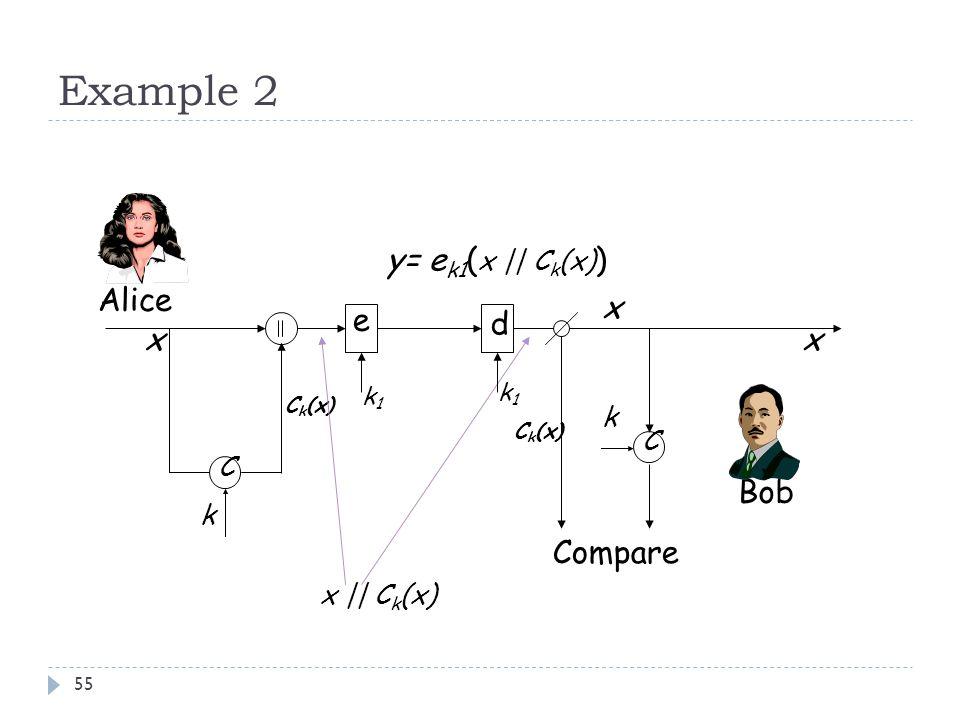 Example 2 y= ek1(x || Ck(x)) Alice x e d x x Bob Compare k C C k