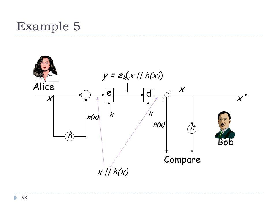 Example 5 y = ek(x || h(x)) Alice x e d x x Bob Compare h h x || h(x)