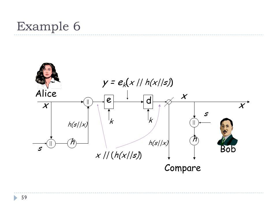 Example 6 y = ek(x || h(x||s)) Alice x e d x x Bob Compare s h h s