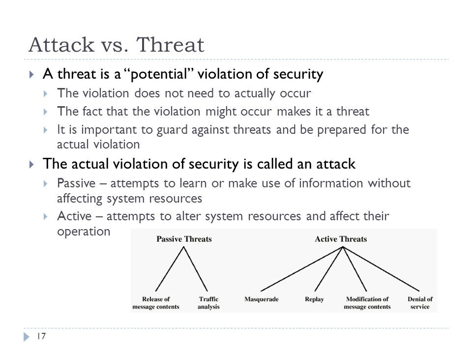Attack vs. Threat A threat is a potential violation of security