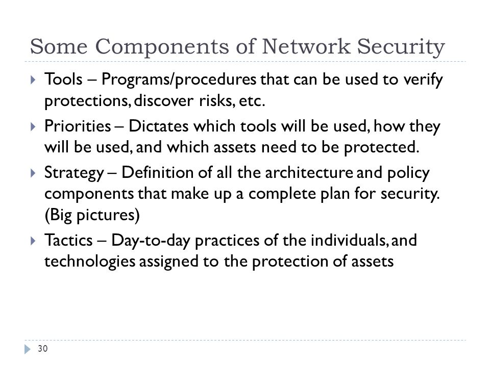 Some Components of Network Security