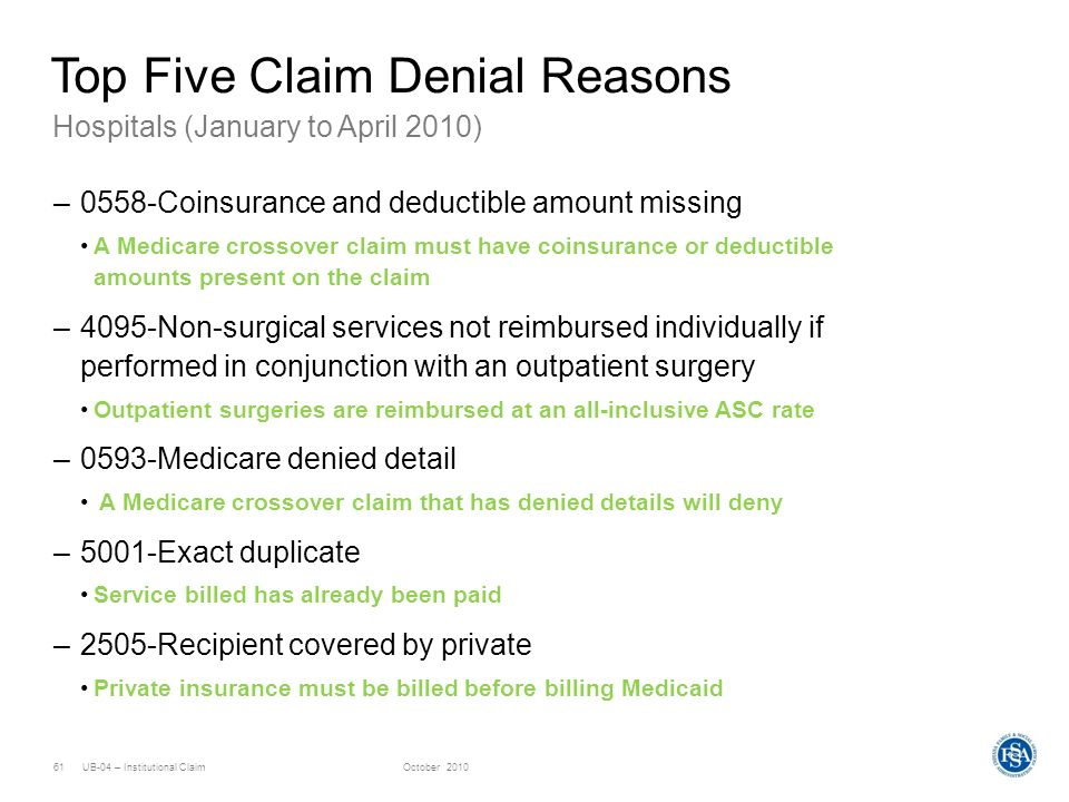 Top Five Claim Denial Reasons