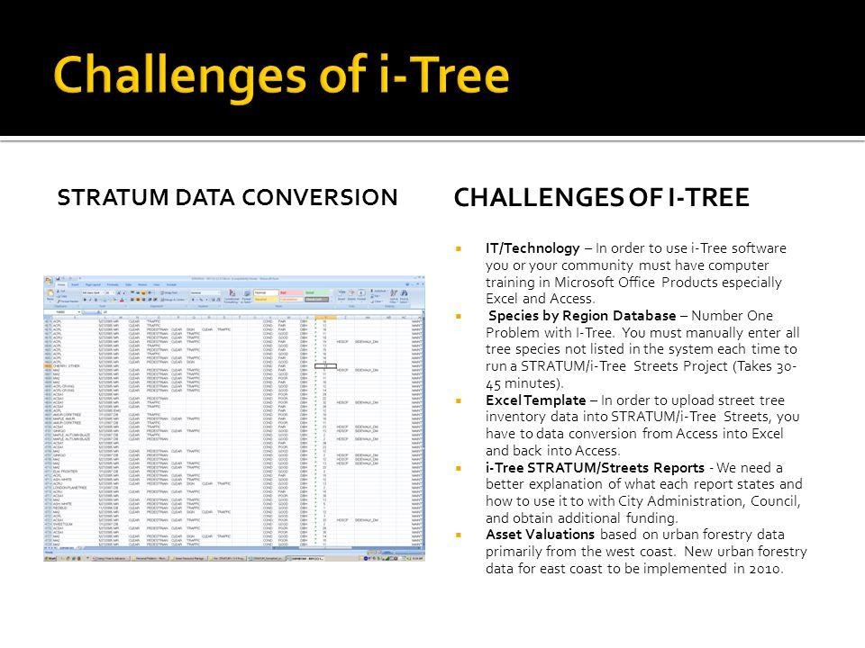 Challenges of i-Tree Challenges of I-tree STRATUM Data Conversion