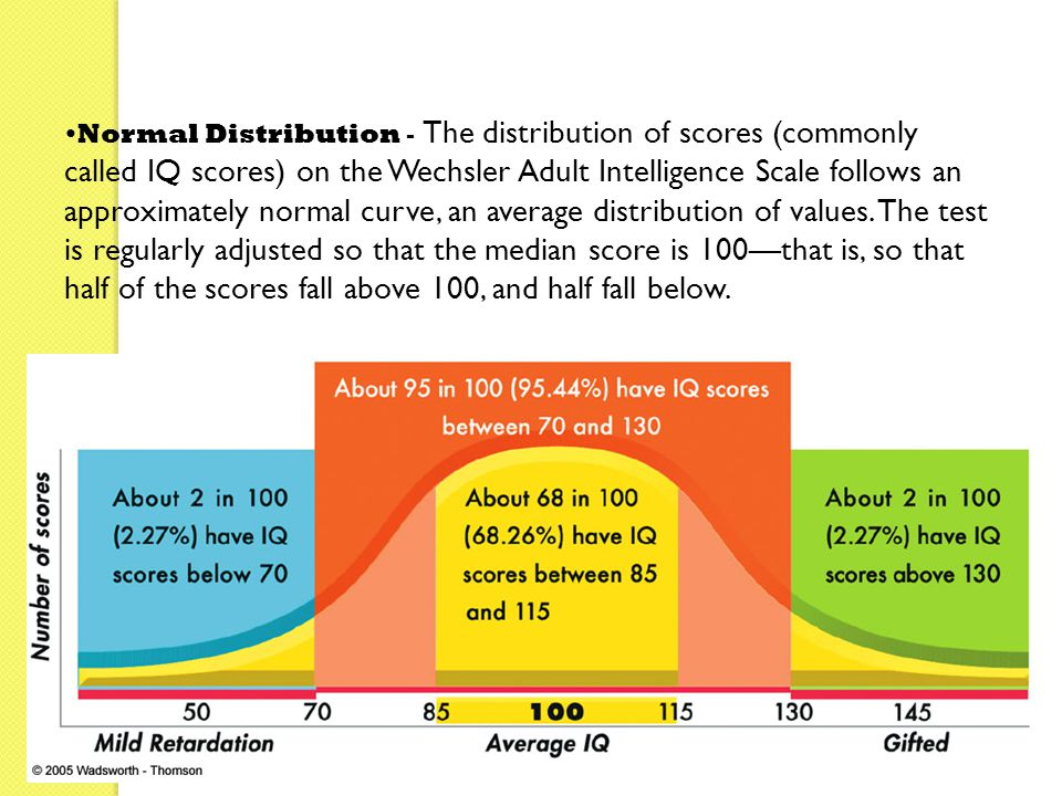 Normal Distribution - The distribution of scores (commonly called IQ scores) on the Wechsler Adult Intelligence Scale follows an approximately normal curve, an average distribution of values.
