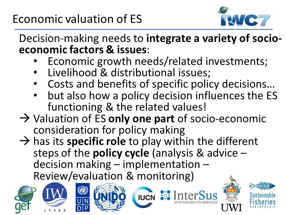 Economic valuation of ES