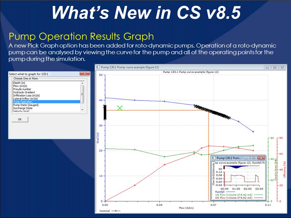 What's New in CS v8.5 Pump Operation Results Graph