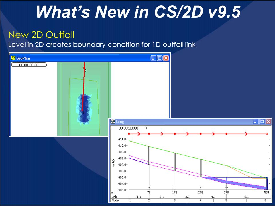 What's New in CS/2D v9.5 New 2D Outfall