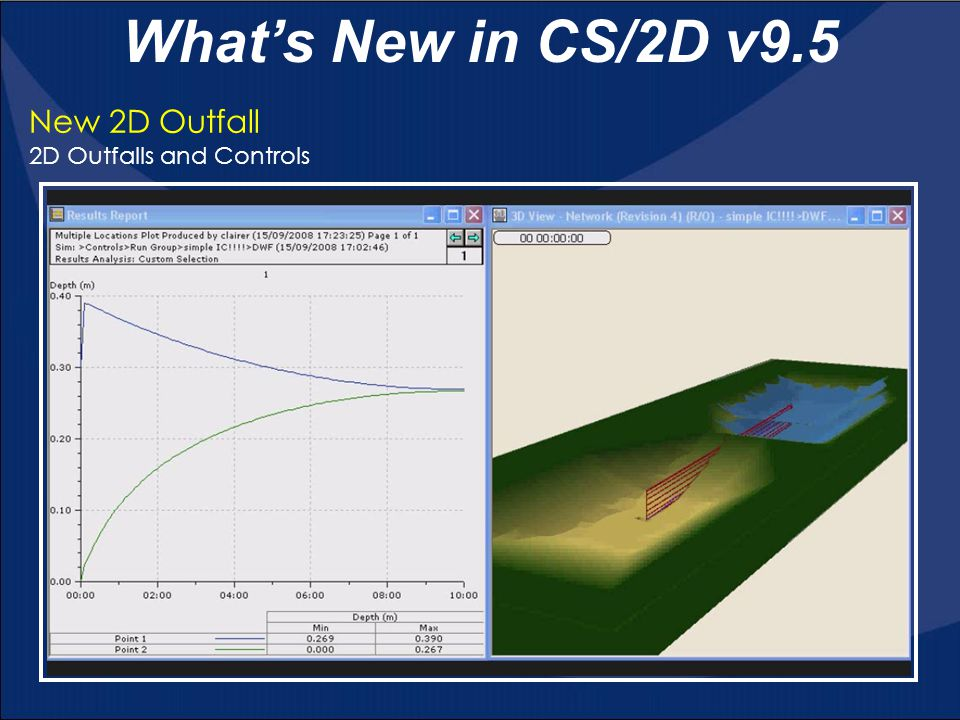 What's New in CS/2D v9.5 New 2D Outfall 2D Outfalls and Controls