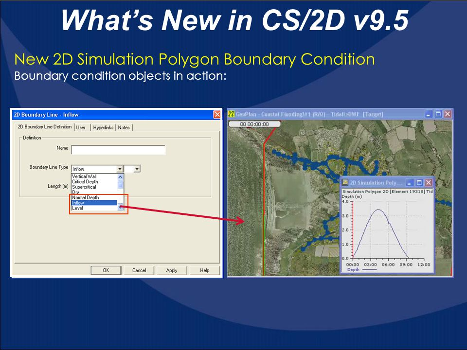 What's New in CS/2D v9.5 New 2D Simulation Polygon Boundary Condition