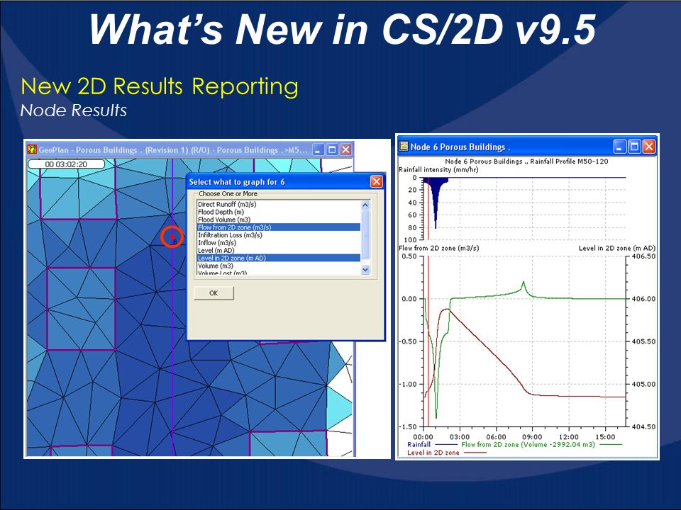 What's New in CS/2D v9.5 New 2D Results Reporting Node Results