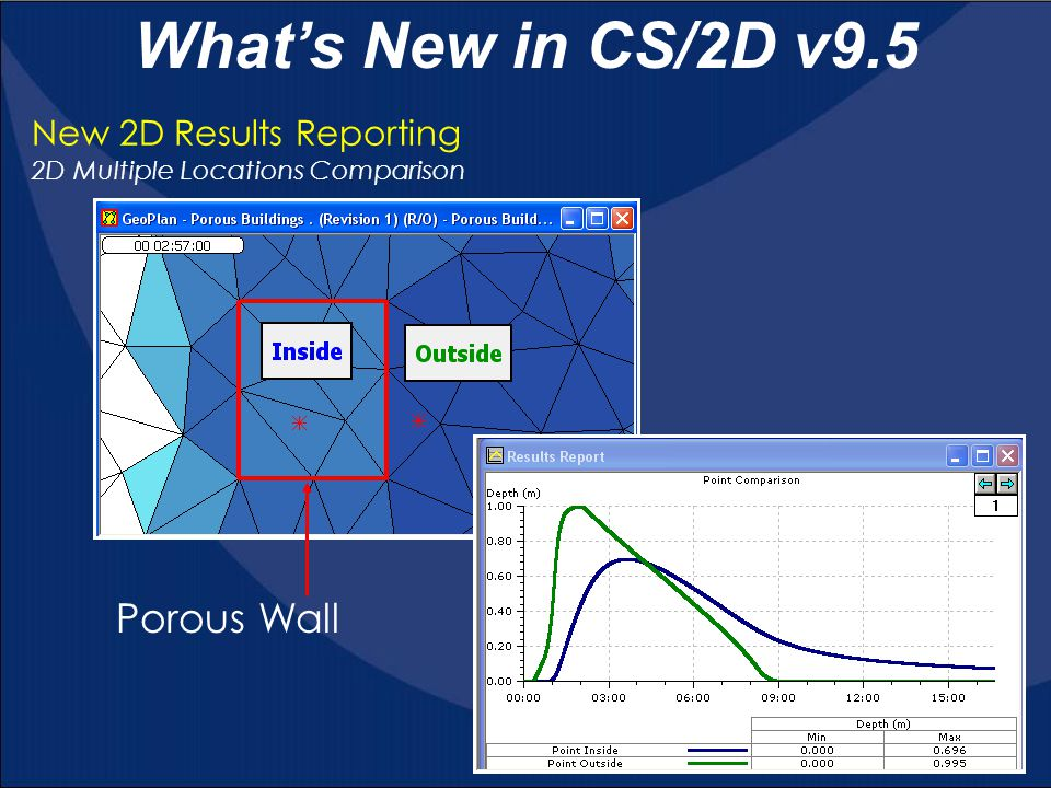 What's New in CS/2D v9.5 Porous Wall New 2D Results Reporting