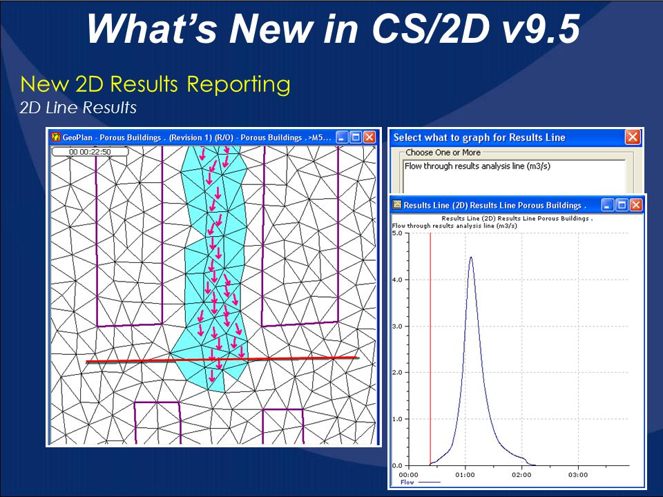 What's New in CS/2D v9.5 New 2D Results Reporting 2D Line Results