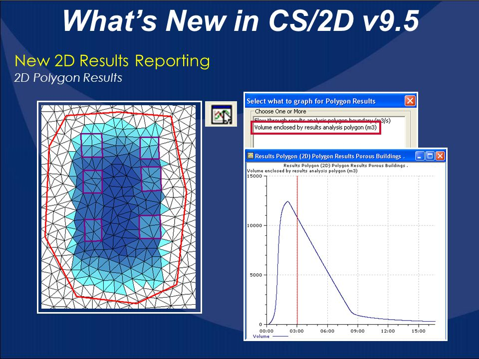 What's New in CS/2D v9.5 New 2D Results Reporting 2D Polygon Results