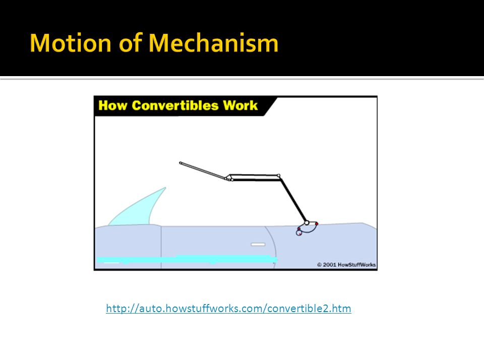 Motion of Mechanism http://auto.howstuffworks.com/convertible2.htm