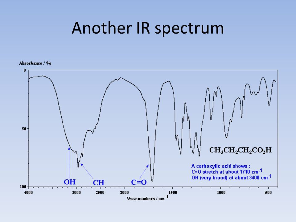 Another IR spectrum