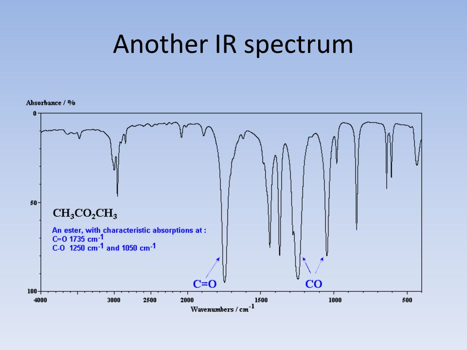 fingerprint region in ir spectroscopy pdf