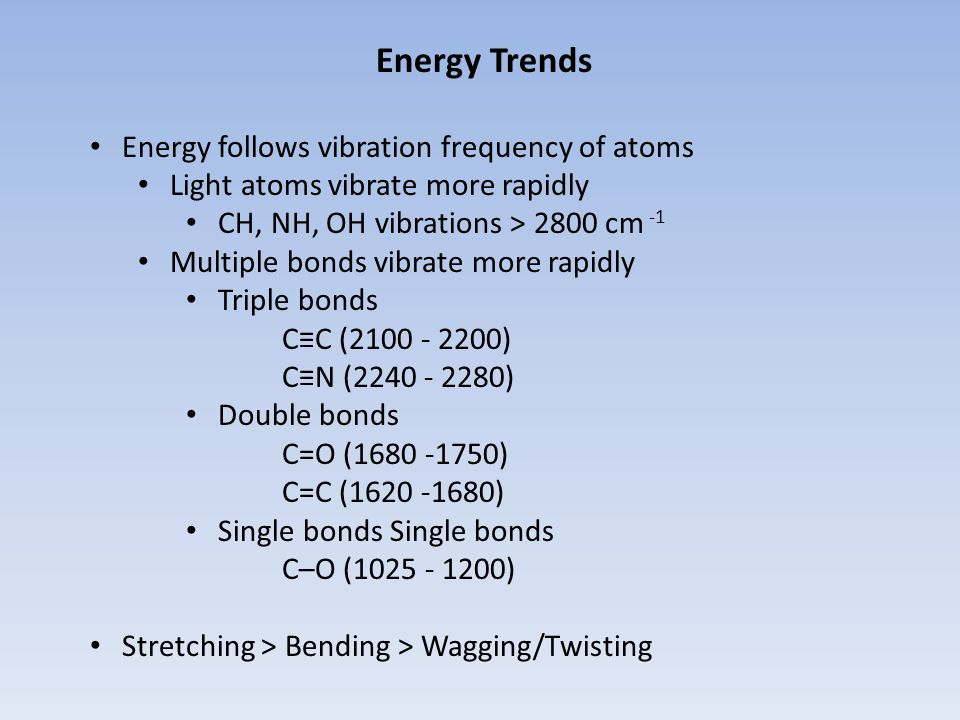 Energy Trends Energy follows vibration frequency of atoms