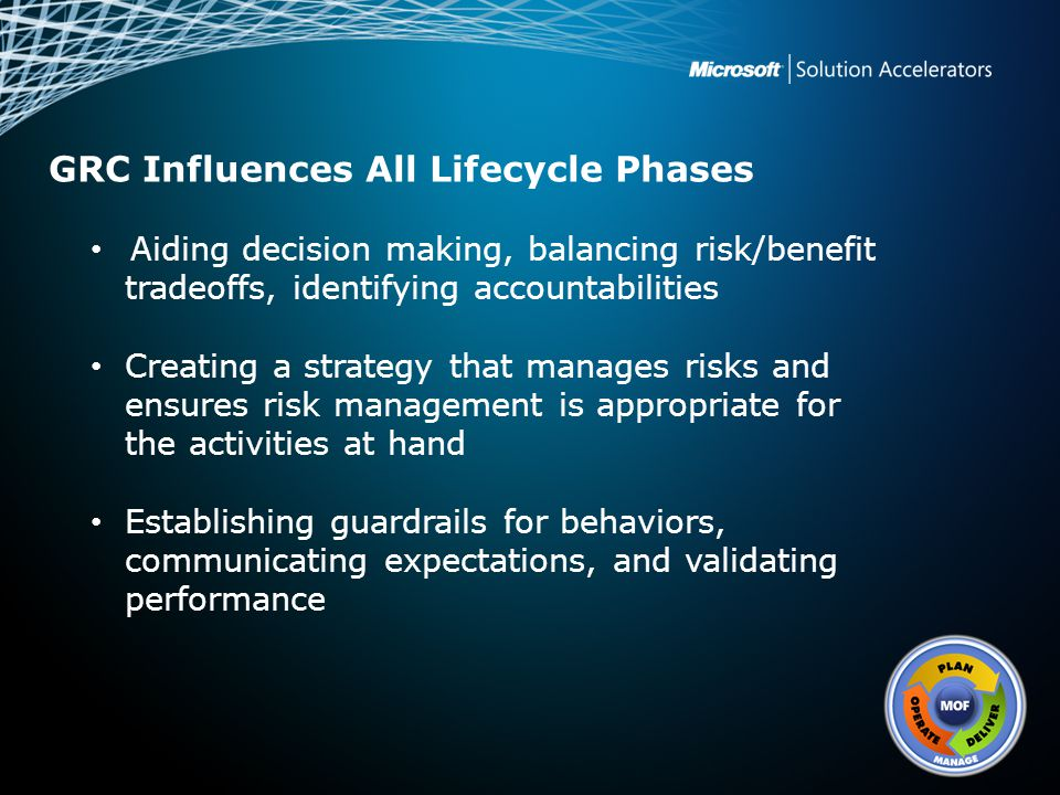 GRC Influences All Lifecycle Phases