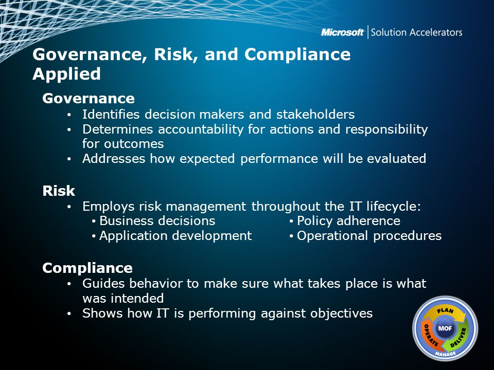Governance, Risk, and Compliance Applied