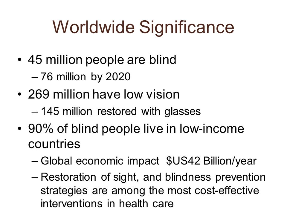 Worldwide Significance