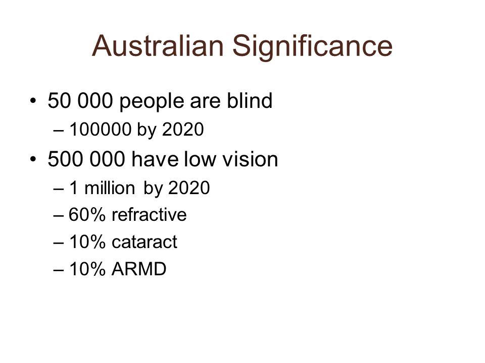 Australian Significance