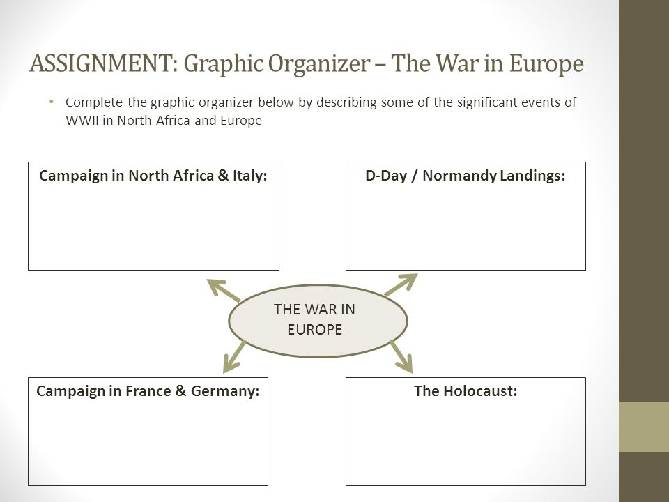 ASSIGNMENT: Graphic Organizer – The War in Europe