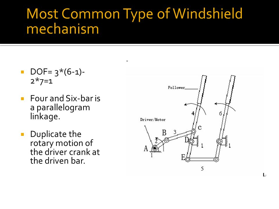 Most Common Type of Windshield mechanism