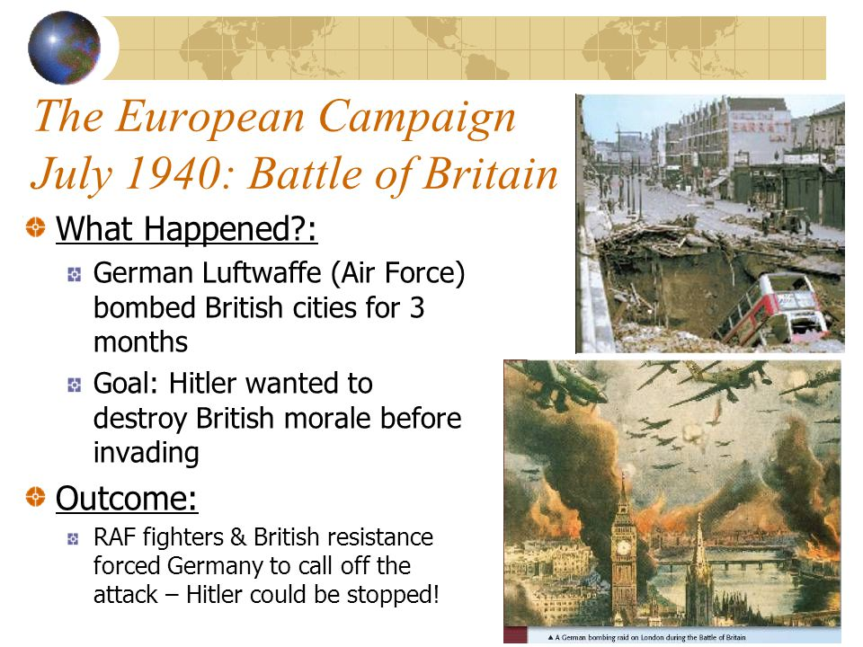 The European Campaign July 1940: Battle of Britain