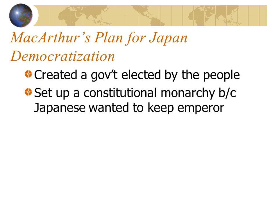 MacArthur's Plan for Japan Democratization