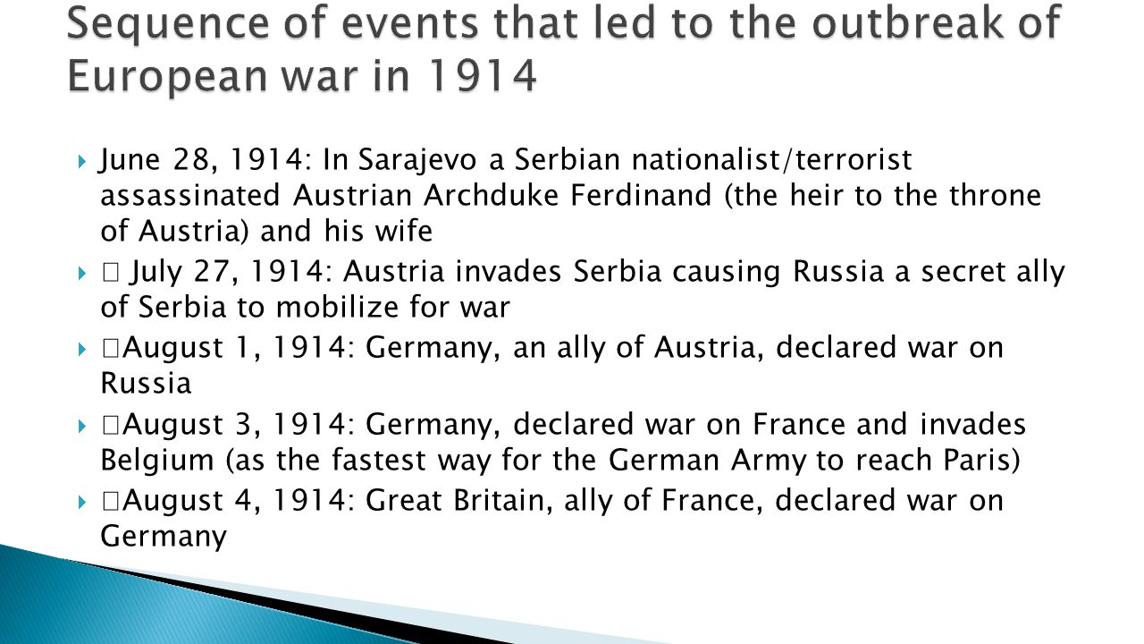 Sequence of events that led to the outbreak of European war in 1914