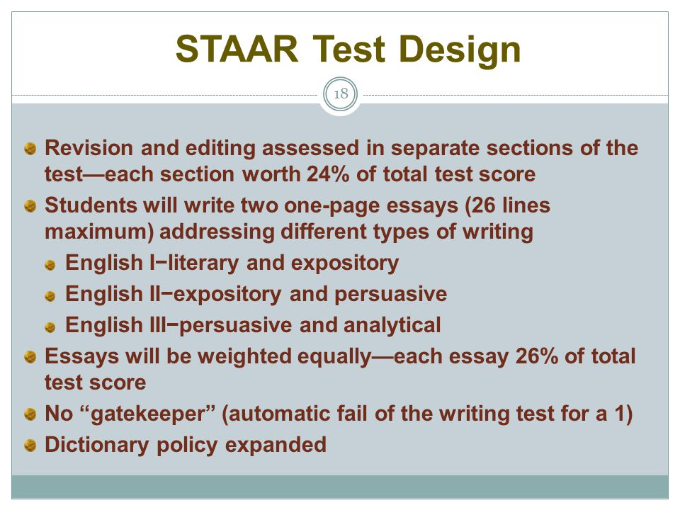 STAAR Test Design Revision and editing assessed in separate sections of the test—each section worth 24% of total test score.
