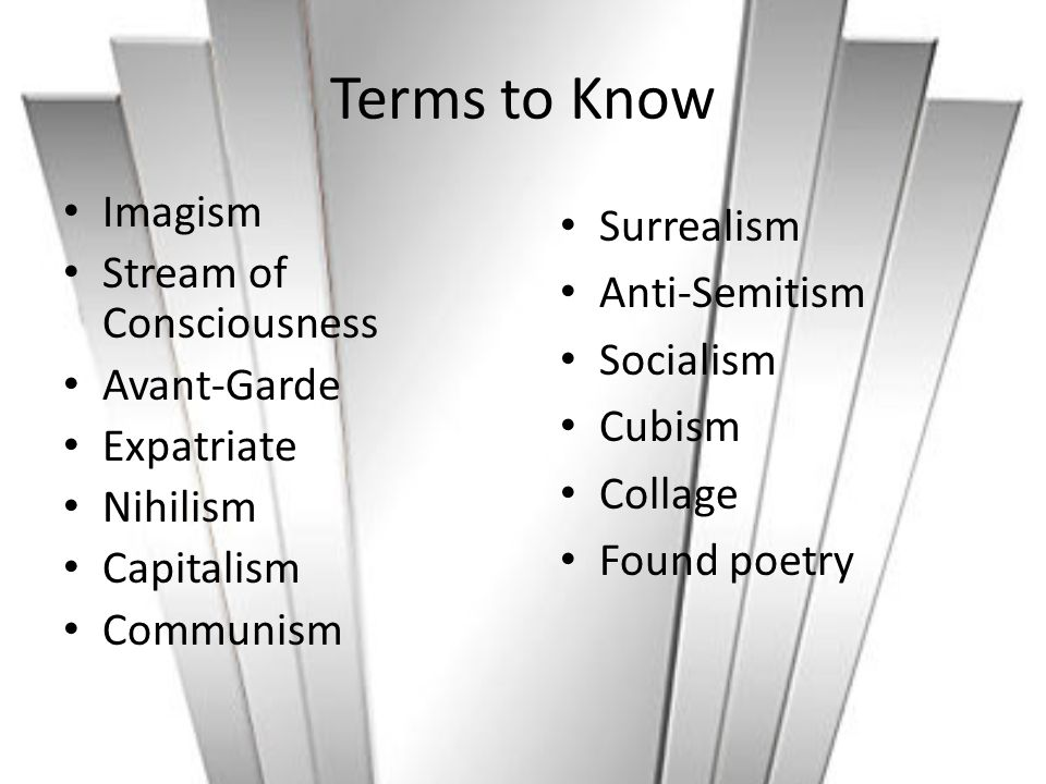 Terms to Know Imagism Surrealism Stream of Consciousness Anti-Semitism